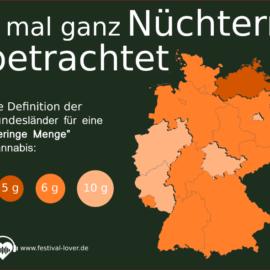 Infografik Definition geringe Menge Cannabis Deutschland