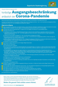 Die Festivalsaison 2020 und das Coronavirus